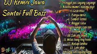 Download DJ Remix Kentrung Slow Full Bass Lagu Jawa Terbaik 2020