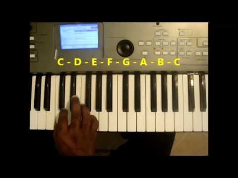 Chords In The Key Of C Major Piano Youtube