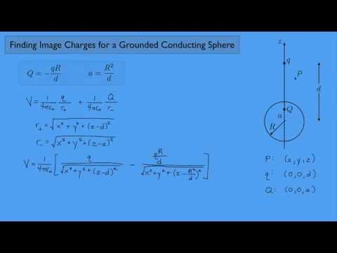 (Electricity and Magnetism 2) Finding Image Charges for a Grounded Conducting Sphere