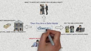 Buying or Selling Properties in Dubai