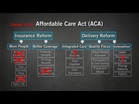 ACA and AHCA: