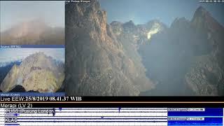 25/8/2019 - Mt Merapi TimeLapse