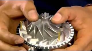 Модели реактивных двигателей