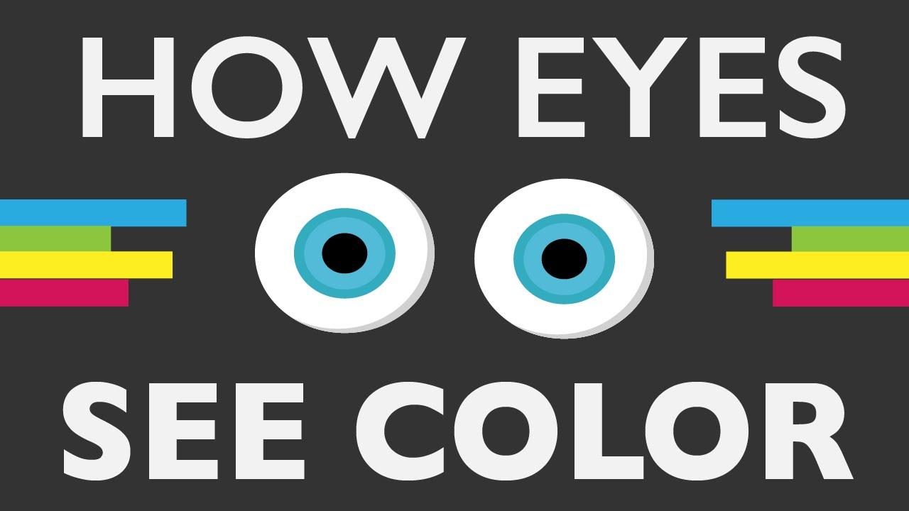 How do i know my aura color