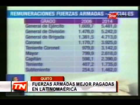 Fuerzas armadas mejor pagadas en latinoamérica