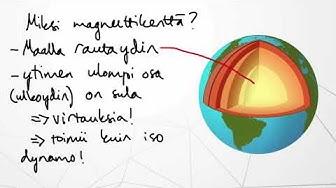 fy3:  Maan magneettikenttä