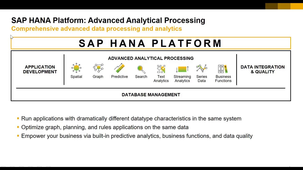 SAP HANA Platform as a ESRI Geodatabase – Analytics and Beyond