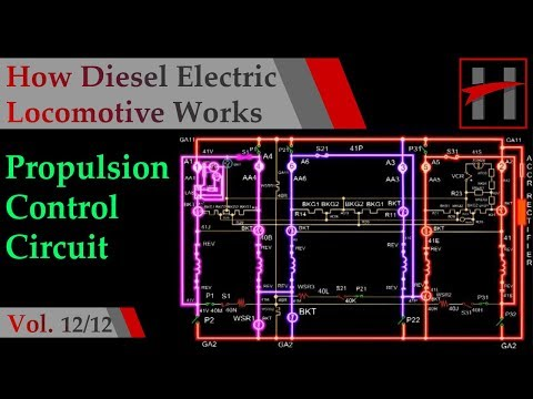 How Diesel Electric Locomotive Works (3D Animation ) #11/12 : Propulsion Control Circuit