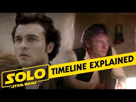 The Timeline of Solo: A Star Wars Story Explained