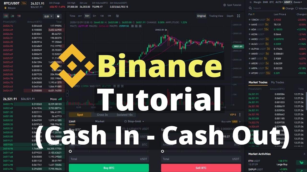 cum să intrați în bitcoin trading