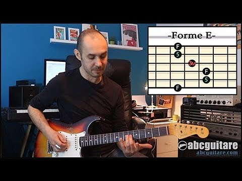 Les intervalles-application sur la guitare.