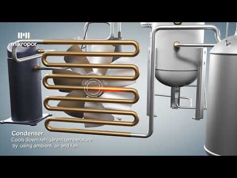 Refrigerated Type Compressed Air Dryer Process Animation