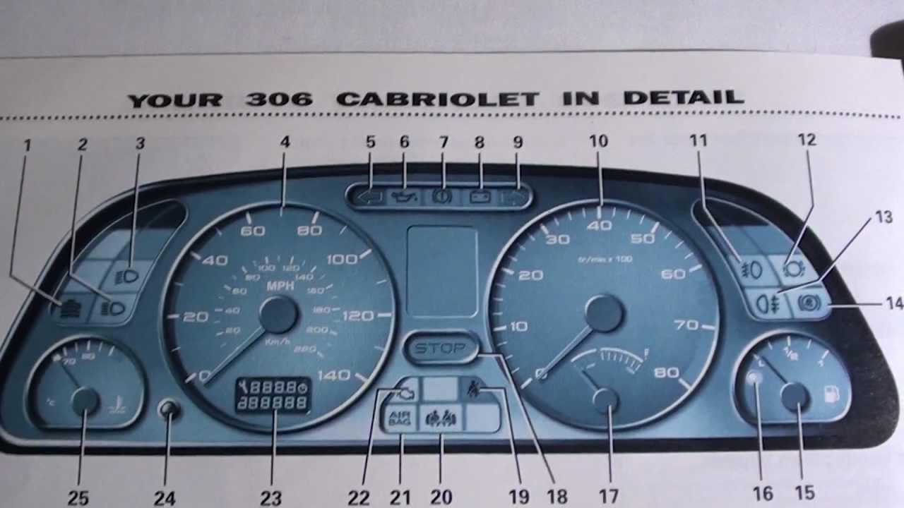 hight resolution of peugeot 306 brake light wiring diagram