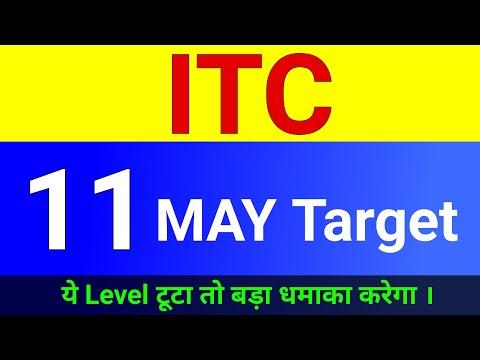 ITC Share, 11 Target । ITC Share । ITC share price । Itc share analysis । ITC share tomorrow