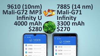 Download Video Bikin Nyesek Galaxy A50 2019 Vs A7 2018 MP3 3GP MP4