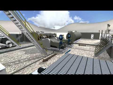 3D Drilling Animation - Mud Pumps Circulating Fluid