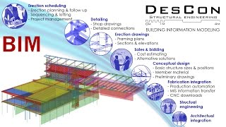 Bim Structural Design By Descon. Office Building