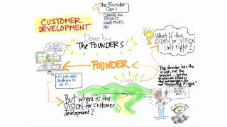 Customer Development Done By Founders - How to Build a Startup