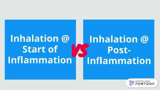 171_Assessing impact of LSC secretion inhalation on inflammation and subsequent PF
