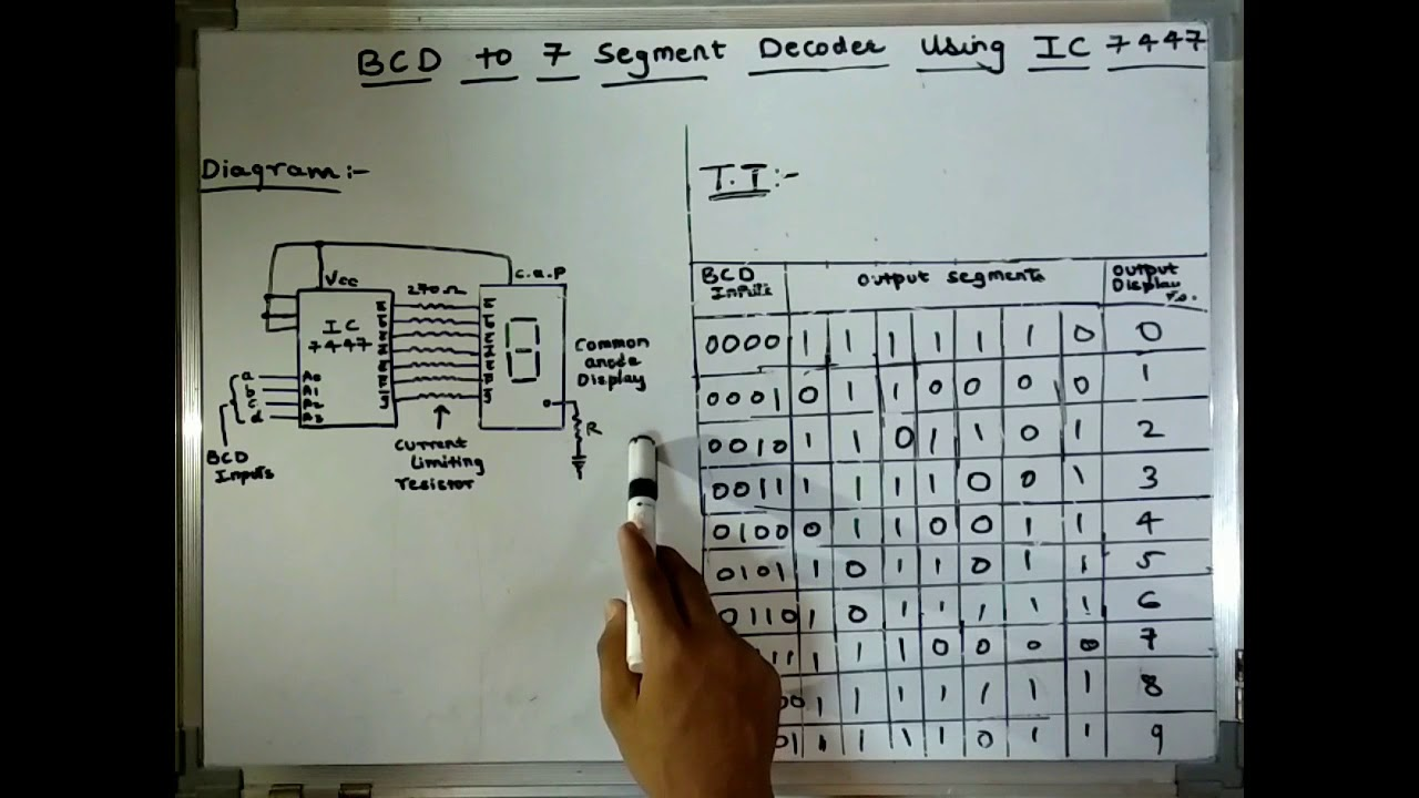 Bcd To 7 Segment Decoder Using Ic 7447 Youtube Seven Circuit