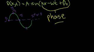 13. One Dimensional Waves - Phase Difference Part 1/3