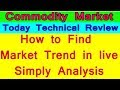 How to Find Market Trend in Live Commodity | Share Market - Simply Technical Analysis