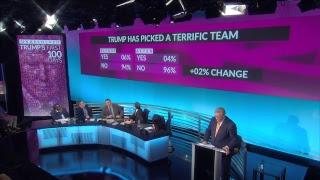 LIVE DEBATE: Unresolved: Trump's First 100 Days
