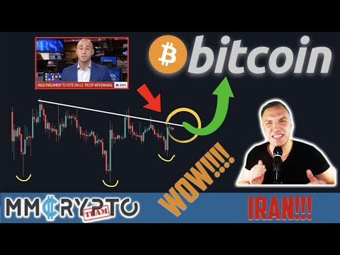 BITCOIN BREAKOUT INVERSE HEAD AND SHOULDERS!!? Will IRAN CONFLICT PUMP BITCOIN!!?