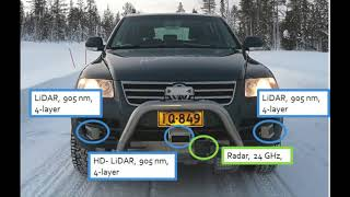 Automated Driving - sensor feasibility validation