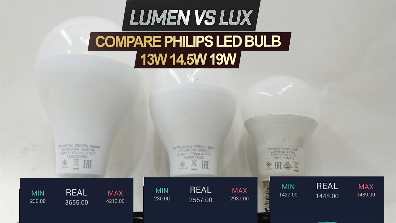 Perbandingan Lampu Led Philips 13w 14 5w 19w Lampu Led Yang Efisien Lux Vs Lumen Youtube