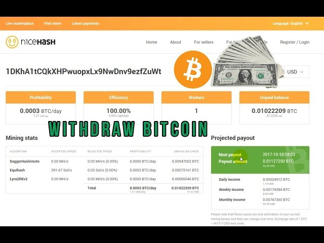 Withdraw Bitcoin Dari Nicehash Miner ke Bitcoin.co.id