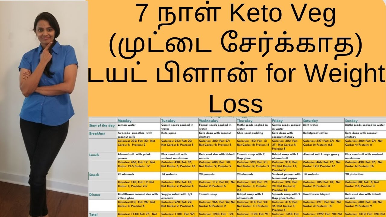 Indian Vegetarian Ketogenic Diet Plan For Weight Loss 7 Day Diet Chart No Egg Veg Indian Keto Youtube