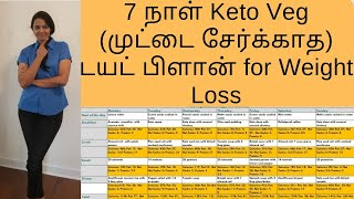 Hi friends,, today's video is on indian vegetarian ketogenic diet plan for weight loss that does not include egg., i have given a 7 day you can follow loss., links ...