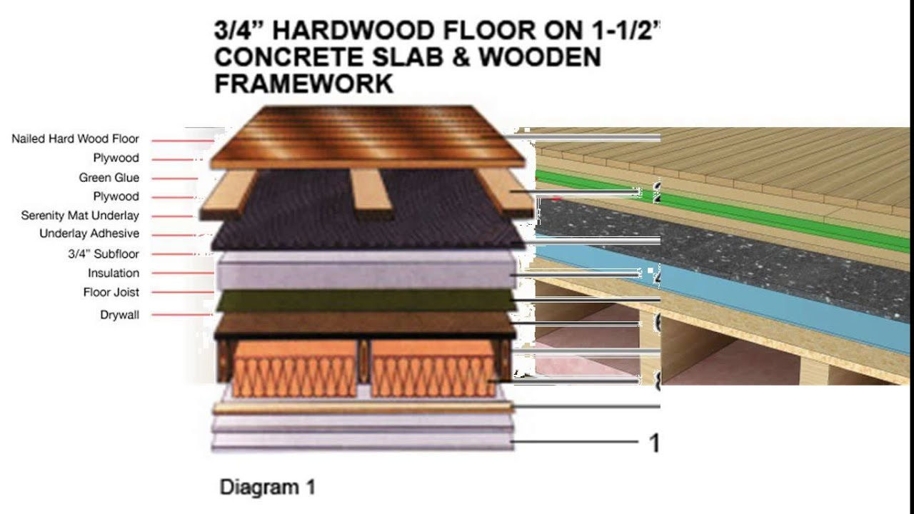 Exceptional Lowes Hardwood Floors #2: Maxresdefault.jpg