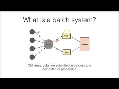 15.2a Batch Processing Systems