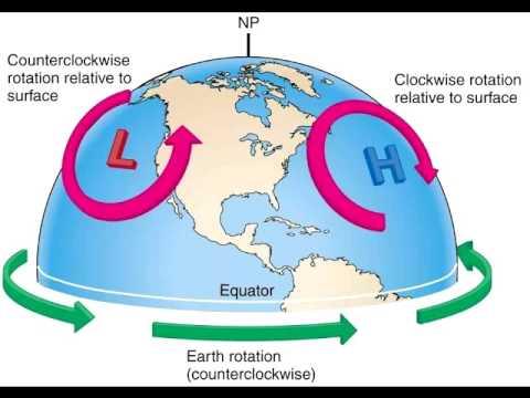Chapter 7   Upper Air Circulation