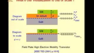 Mod-07 Lec-01 SQEBASTIP -- nine steps of model derivation