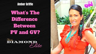 What's the difference between PV and GV? What is it? Paparazzi Accessories.