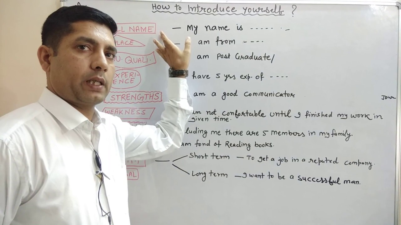 How To Introduce Yourself Interview Tips अ ग र ज म