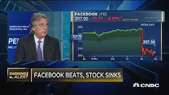 Facebook shares really cheap, but owning it comes with serious risks: Investor