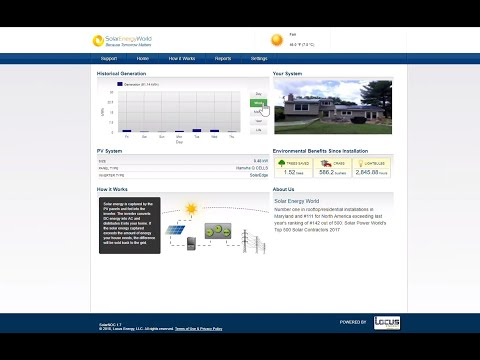 Live Solar Power Monitoring System from Solar Energy World