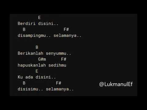 LUKA - KILLING ME INSIDE FEAT AIU Chord Lirik