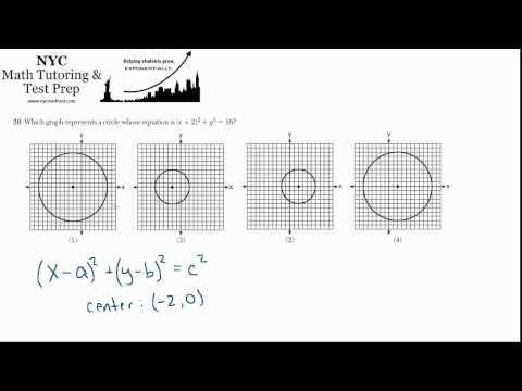 geometry-regents-june2012-#20---graph-of-a-circle