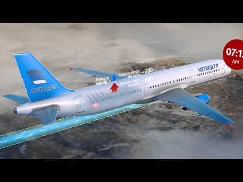 31.10.2015 Airbus A321 Crash / MetroJet Flight 7K-9268 / Sinai Peninsula