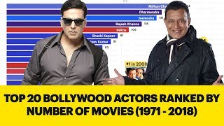 Top 20 Bollywood Actors Ranked By Number of Movies (1971 - 2018)