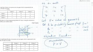 D2 Edexcel Linear Programming formulation of  Formulation of Game Theory