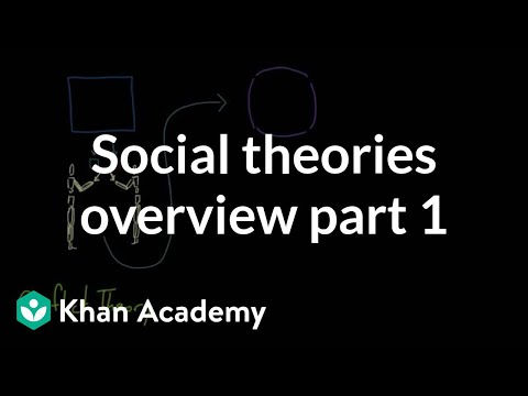Social theories overview (part 1) | Society and Culture | MCAT | Khan Academy