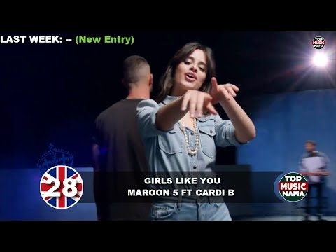 Top 40 Songs of The Week - June 16, 2018 (UK BBC CHART)