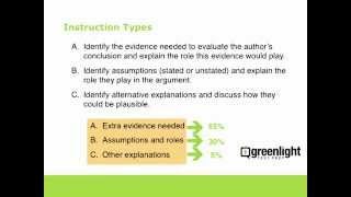 Analytical Writing - 5 - Intro to Argument Essay