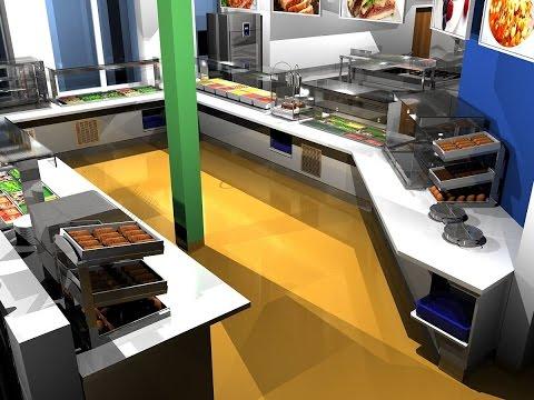 Broderick Bros – Supplier of catering equipment in Ireland